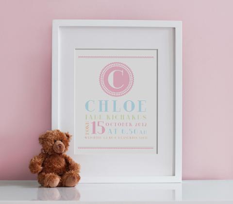 Circular Marque Birth Print ~ Pastel